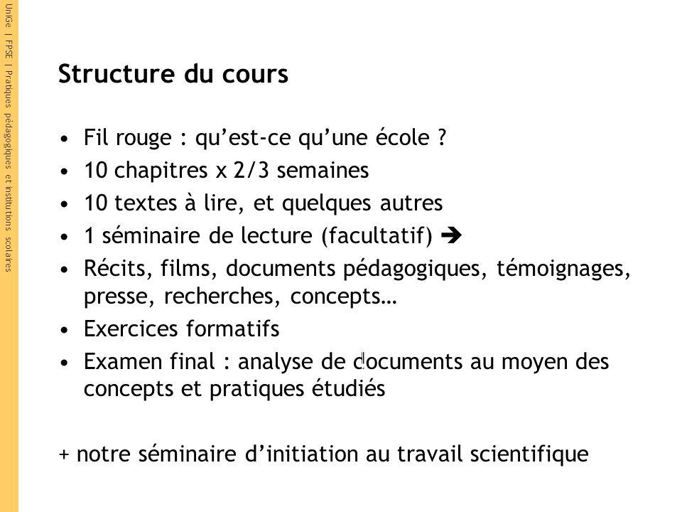 UniGe | FPSE | Pratiques pédagogiques et institutions scolaires Structure du cours Fil rouge : quest-ce quune école ? 10 chapitres x 2/3 semaines 10 t