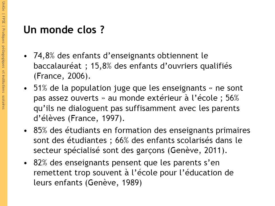 UniGe | FPSE | Pratiques pédagogiques et institutions scolaires Un monde clos ? 74,8% des enfants denseignants obtiennent le baccalauréat ; 15,8% des