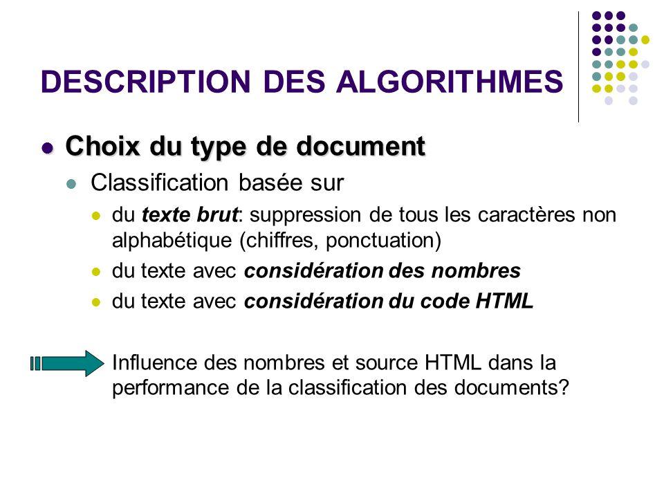 DESCRIPTION DES ALGORITHMES Choix du type de document Choix du type de document Classification basée sur du texte brut: suppression de tous les caractères non alphabétique (chiffres, ponctuation) du texte avec considération des nombres du texte avec considération du code HTML Influence des nombres et source HTML dans la performance de la classification des documents?