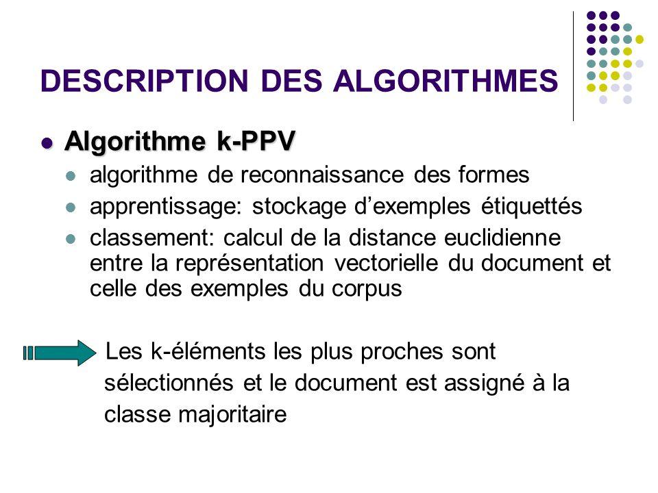 DESCRIPTION DES ALGORITHMES Algorithme k-PPV Algorithme k-PPV algorithme de reconnaissance des formes apprentissage: stockage dexemples étiquettés classement: calcul de la distance euclidienne entre la représentation vectorielle du document et celle des exemples du corpus Les k-éléments les plus proches sont sélectionnés et le document est assigné à la classe majoritaire