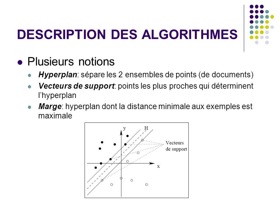 DESCRIPTION DES ALGORITHMES Plusieurs notions Hyperplan: sépare les 2 ensembles de points (de documents) Vecteurs de support: points les plus proches qui déterminent lhyperplan Marge: hyperplan dont la distance minimale aux exemples est maximale