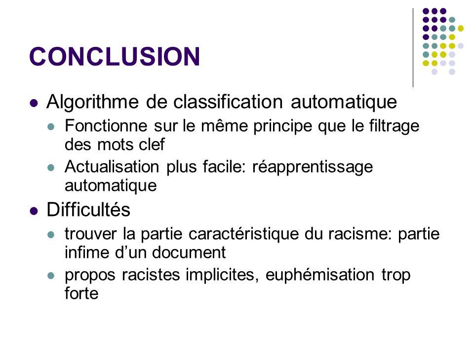 CONCLUSION Algorithme de classification automatique Fonctionne sur le même principe que le filtrage des mots clef Actualisation plus facile: réapprentissage automatique Difficultés trouver la partie caractéristique du racisme: partie infime dun document propos racistes implicites, euphémisation trop forte