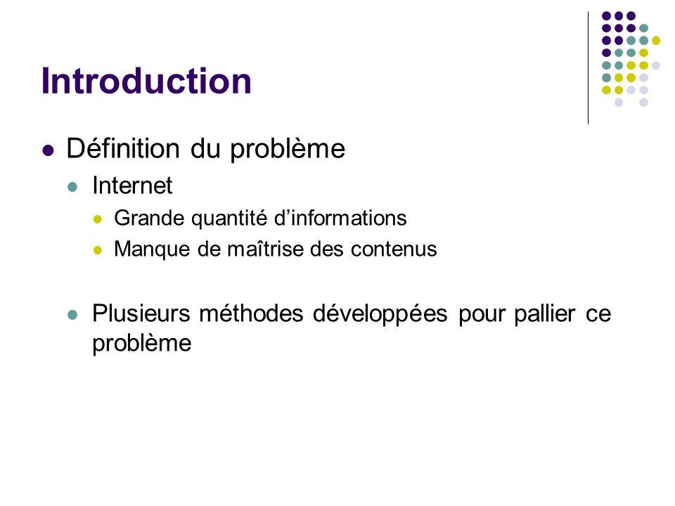 Introduction Définition du problème Internet Grande quantité dinformations Manque de maîtrise des contenus Plusieurs méthodes développées pour pallier ce problème