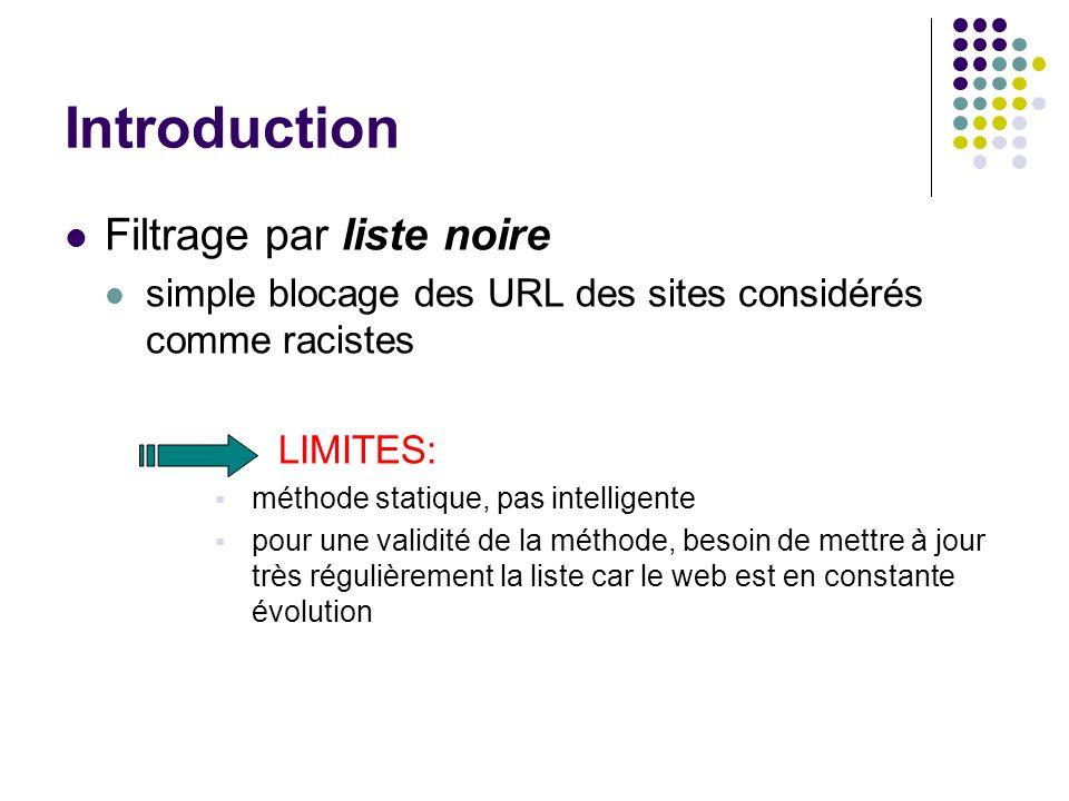 Filtrage par liste noire simple blocage des URL des sites considérés comme racistes LIMITES: méthode statique, pas intelligente pour une validité de la méthode, besoin de mettre à jour très régulièrement la liste car le web est en constante évolution Introduction