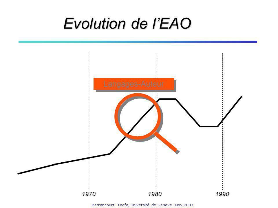 Betrancourt, Tecfa, Université de Genève. Nov.2003 197019801990 Langages-Auteur Evolution de lEAO