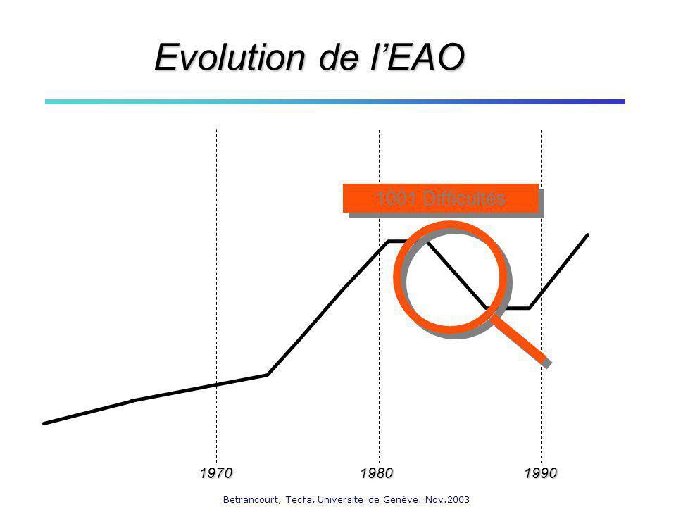 Betrancourt, Tecfa, Université de Genève. Nov.2003 197019801990 1001 Difficultés Evolution de lEAO