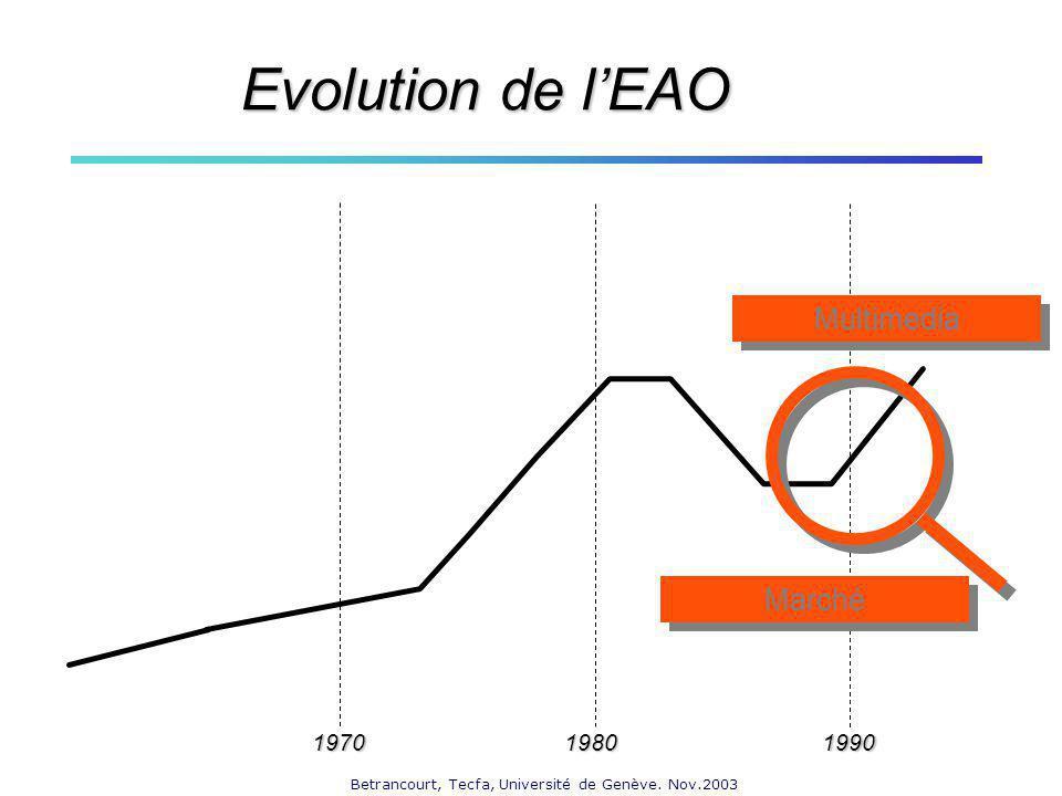 Betrancourt, Tecfa, Université de Genève. Nov.2003 197019801990 Marché Multimedia Evolution de lEAO