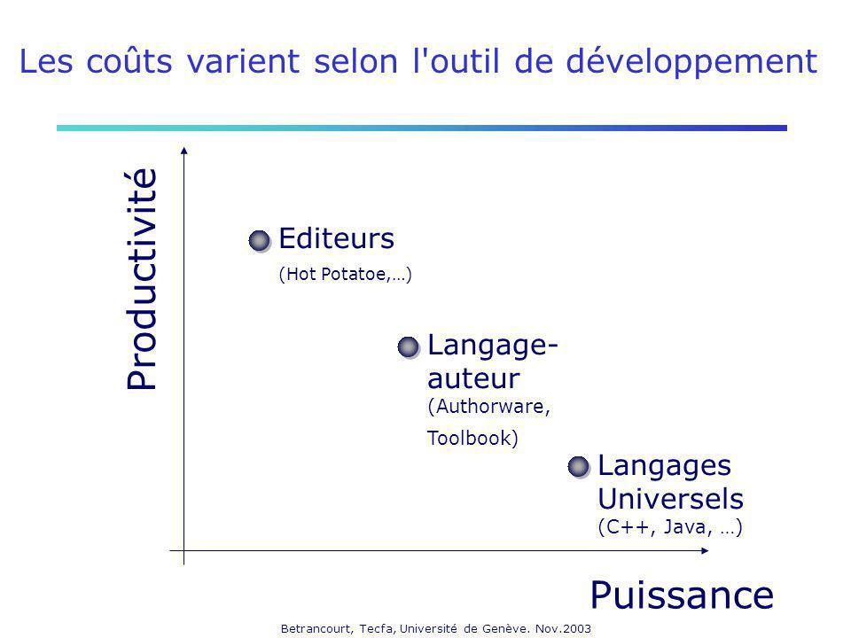 Betrancourt, Tecfa, Université de Genève.