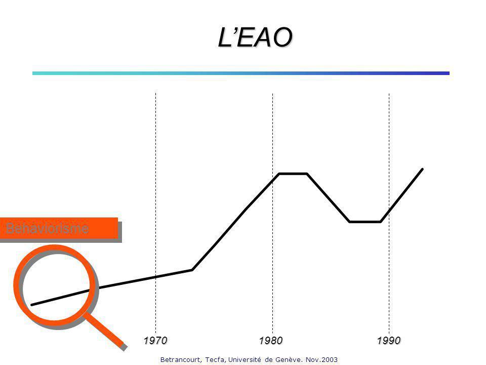 Betrancourt, Tecfa, Université de Genève. Nov.2003 197019801990 LEAO Behaviorisme