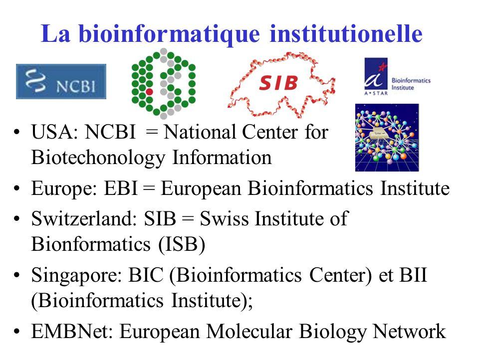 La bioinformatique institutionelle USA: NCBI = National Center for Biotechonology Information Europe: EBI = European Bioinformatics Institute Switzerl