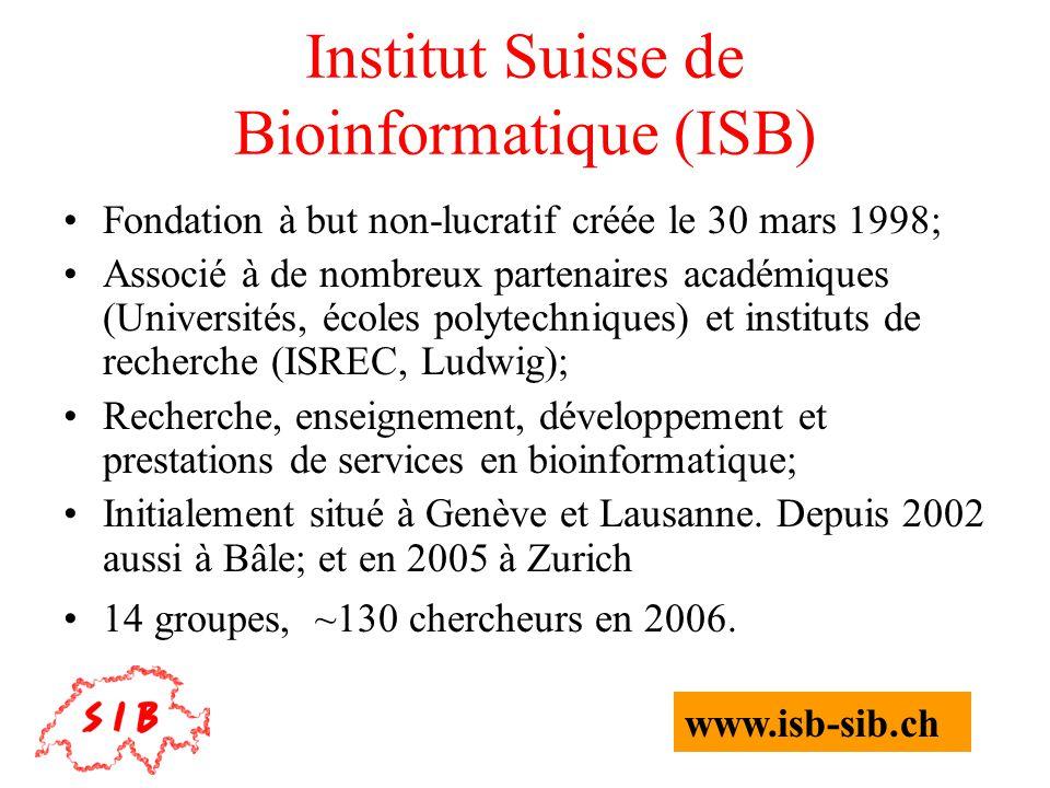 Institut Suisse de Bioinformatique (ISB) Fondation à but non-lucratif créée le 30 mars 1998; Associé à de nombreux partenaires académiques (Université