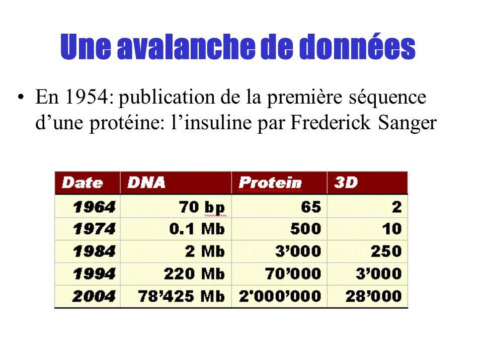 Une avalanche de données En 1954: publication de la première séquence dune protéine: linsuline par Frederick Sanger
