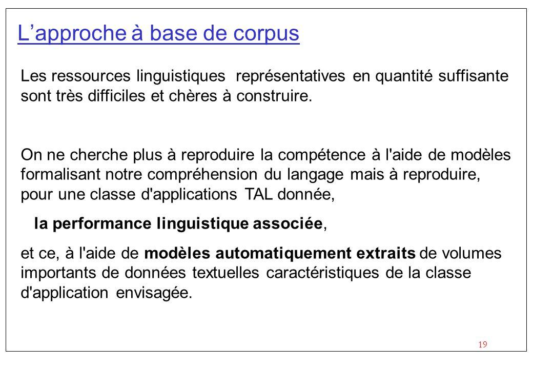 19 Lapproche à base de corpus Les ressources linguistiques représentatives en quantité suffisante sont très difficiles et chères à construire. On ne c