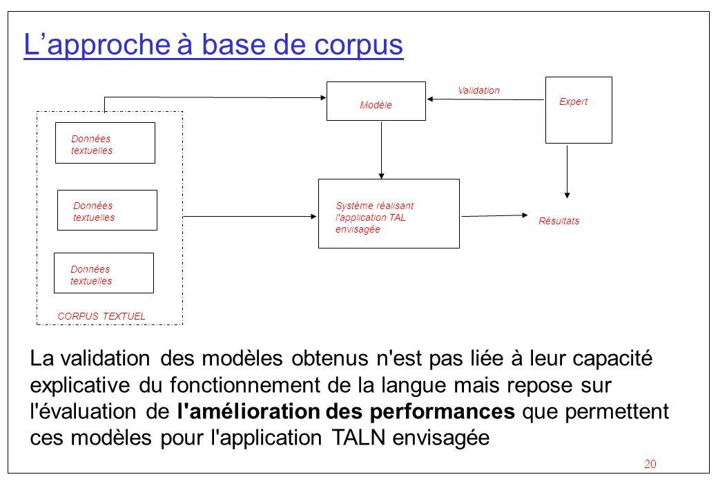 20 Lapproche à base de corpus La validation des modèles obtenus n'est pas liée à leur capacité explicative du fonctionnement de la langue mais repose