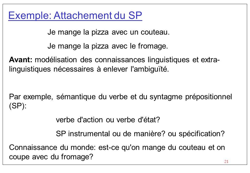 21 Exemple: Attachement du SP Je mange la pizza avec un couteau. Je mange la pizza avec le fromage. Avant: modélisation des connaissances linguistique