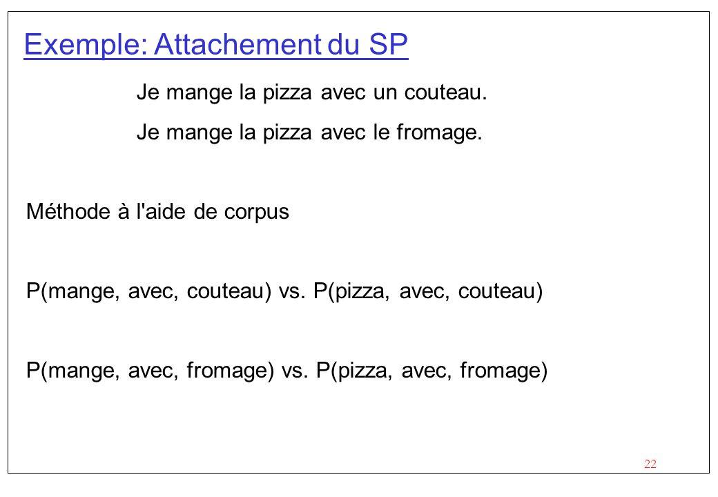 22 Exemple: Attachement du SP Je mange la pizza avec un couteau. Je mange la pizza avec le fromage. Méthode à l'aide de corpus P(mange, avec, couteau)