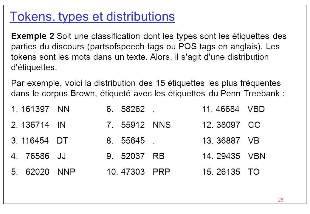 28 Tokens, types et distributions Exemple 2 Soit une classification dont les types sont les étiquettes des parties du discours (partsofspeech tags o
