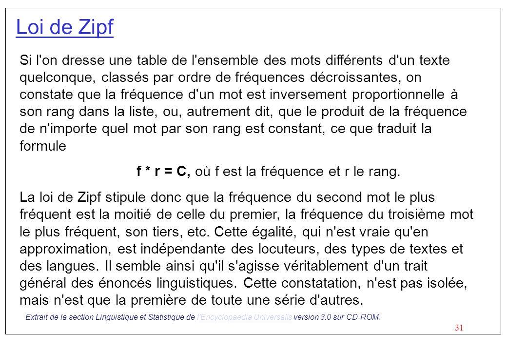 31 Loi de Zipf Si l'on dresse une table de l'ensemble des mots différents d'un texte quelconque, classés par ordre de fréquences décroissantes, on con