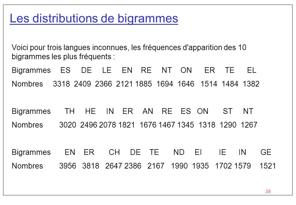 38 Les distributions de bigrammes Voici pour trois langues inconnues, les fréquences d'apparition des 10 bigrammes les plus fréquents : Bigrammes ES D