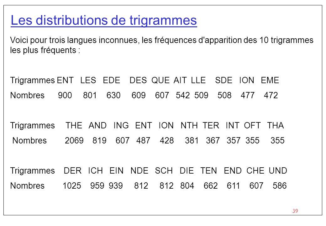 39 Les distributions de trigrammes Voici pour trois langues inconnues, les fréquences d'apparition des 10 trigrammes les plus fréquents : Trigrammes E