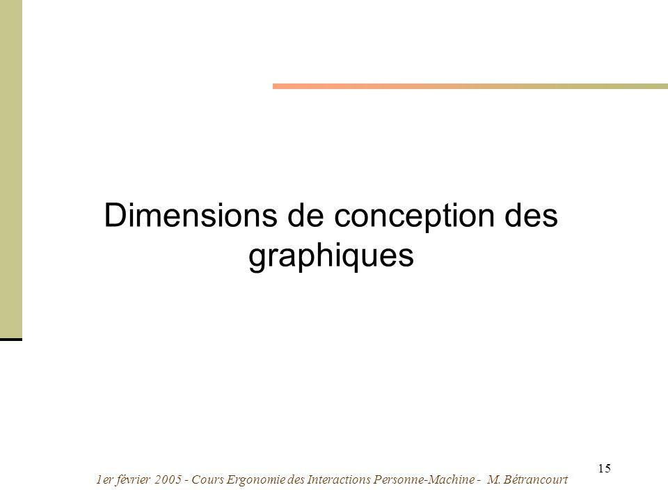 1er février 2005 - Cours Ergonomie des Interactions Personne-Machine - M. Bétrancourt 15 Dimensions de conception des graphiques