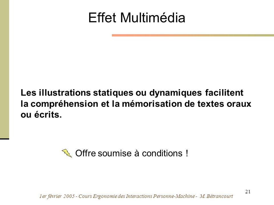 1er février 2005 - Cours Ergonomie des Interactions Personne-Machine - M. Bétrancourt 21 Effet Multimédia Les illustrations statiques ou dynamiques fa
