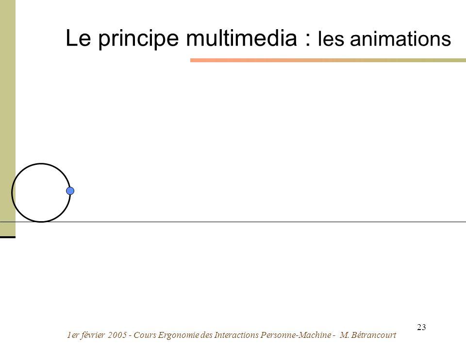 1er février 2005 - Cours Ergonomie des Interactions Personne-Machine - M. Bétrancourt 23 Le principe multimedia : les animations