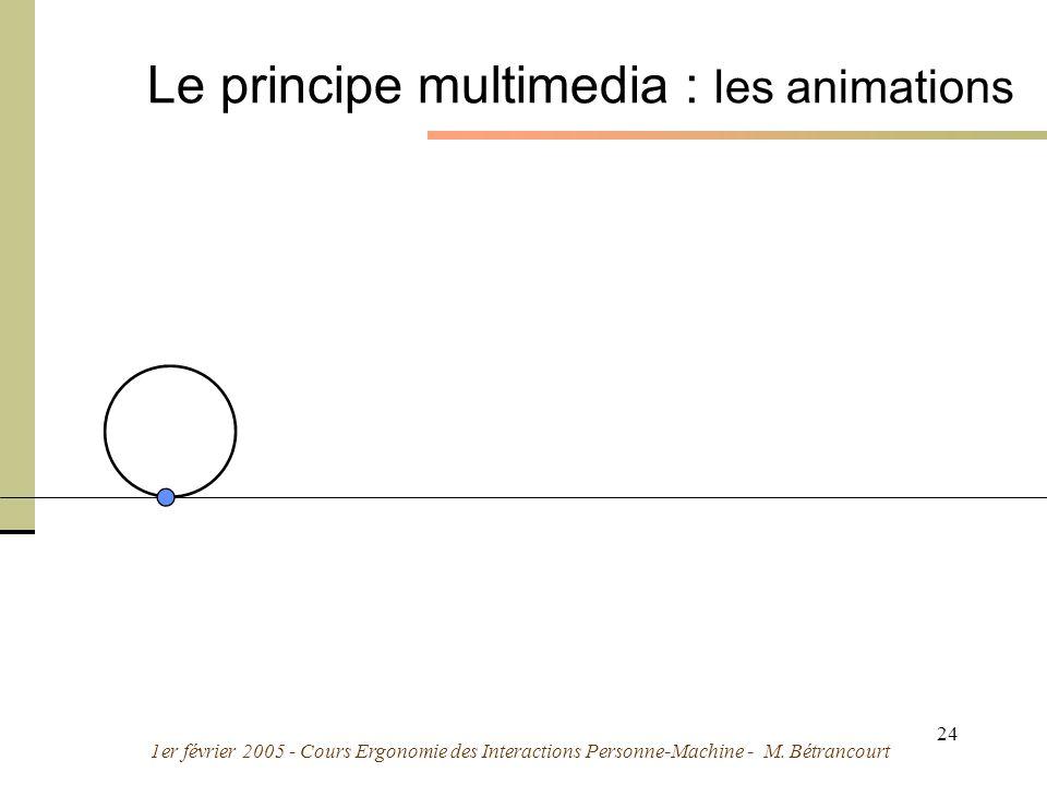 1er février 2005 - Cours Ergonomie des Interactions Personne-Machine - M. Bétrancourt 24 Le principe multimedia : les animations