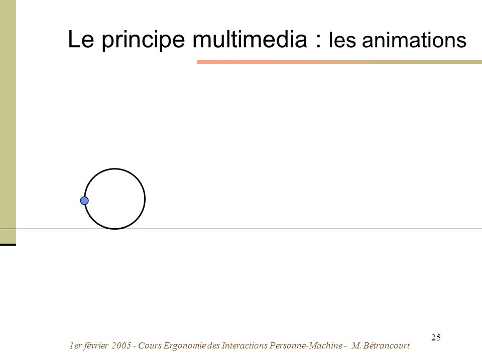 1er février 2005 - Cours Ergonomie des Interactions Personne-Machine - M. Bétrancourt 25 Le principe multimedia : les animations