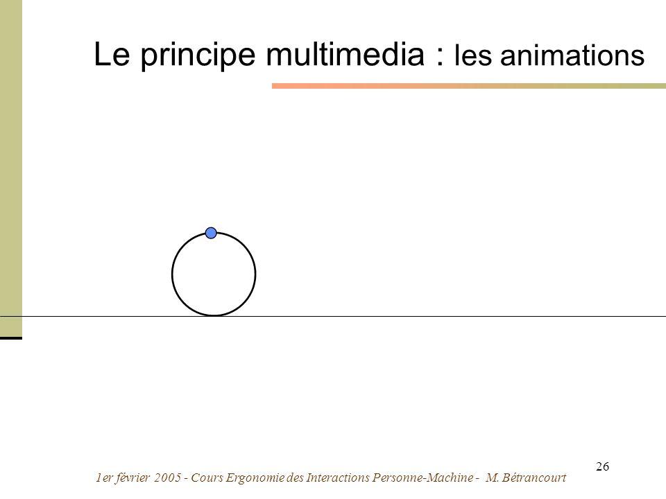 1er février 2005 - Cours Ergonomie des Interactions Personne-Machine - M. Bétrancourt 26 Le principe multimedia : les animations