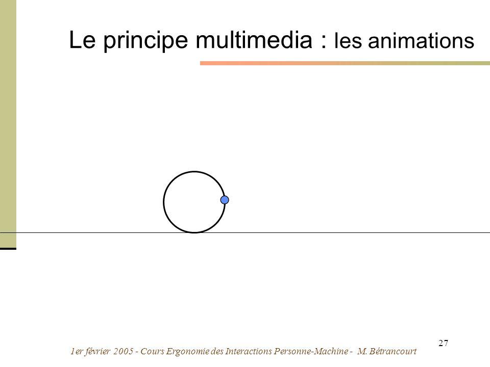 1er février 2005 - Cours Ergonomie des Interactions Personne-Machine - M. Bétrancourt 27 Le principe multimedia : les animations