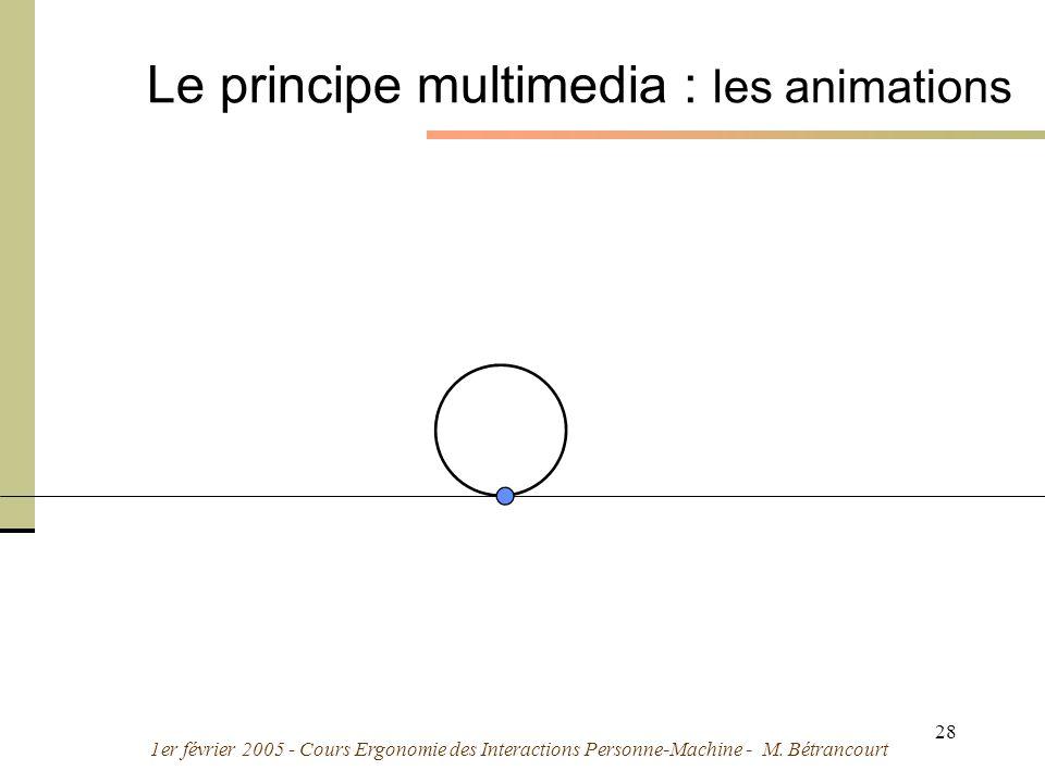 1er février 2005 - Cours Ergonomie des Interactions Personne-Machine - M. Bétrancourt 28 Le principe multimedia : les animations