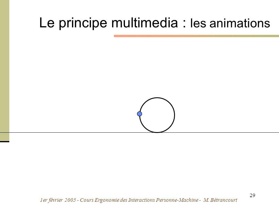 1er février 2005 - Cours Ergonomie des Interactions Personne-Machine - M. Bétrancourt 29 Le principe multimedia : les animations