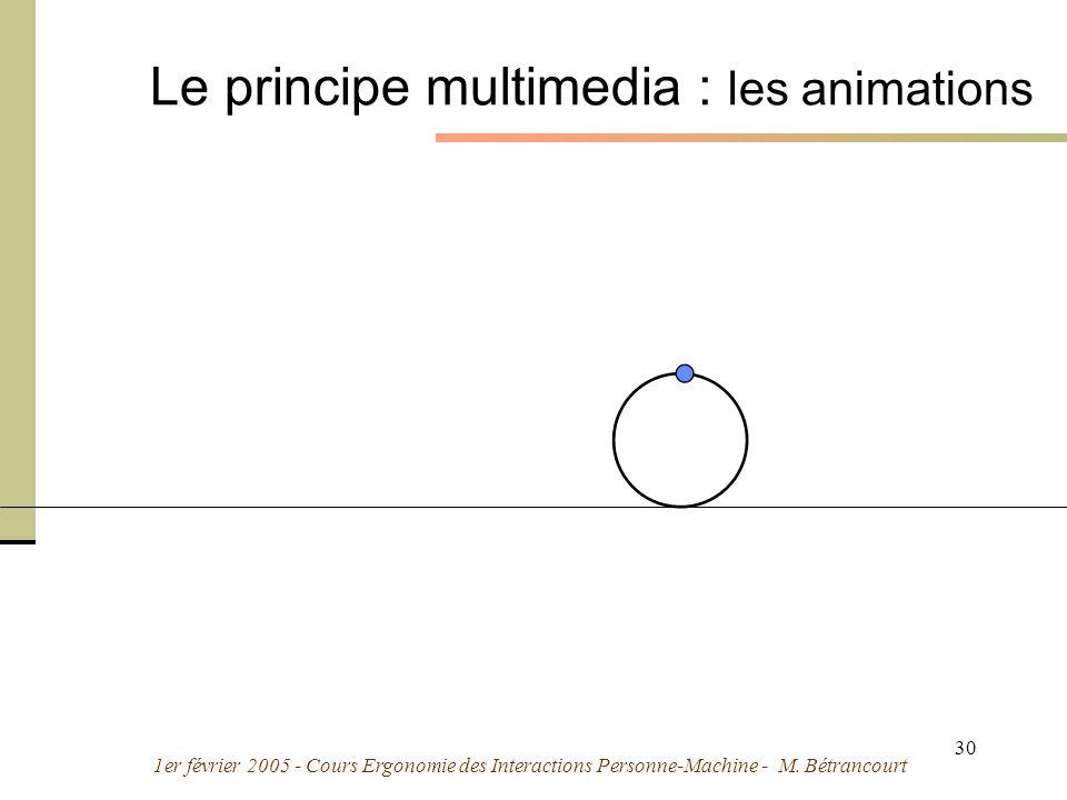 1er février 2005 - Cours Ergonomie des Interactions Personne-Machine - M. Bétrancourt 30 Le principe multimedia : les animations