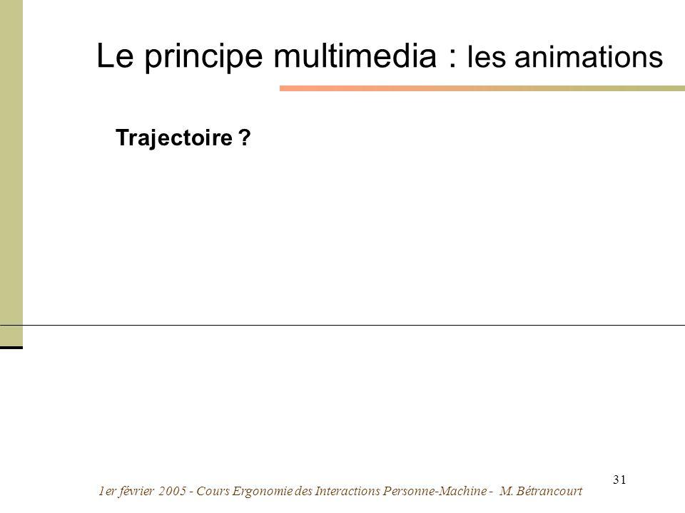 1er février 2005 - Cours Ergonomie des Interactions Personne-Machine - M. Bétrancourt 31 Trajectoire ? Le principe multimedia : les animations