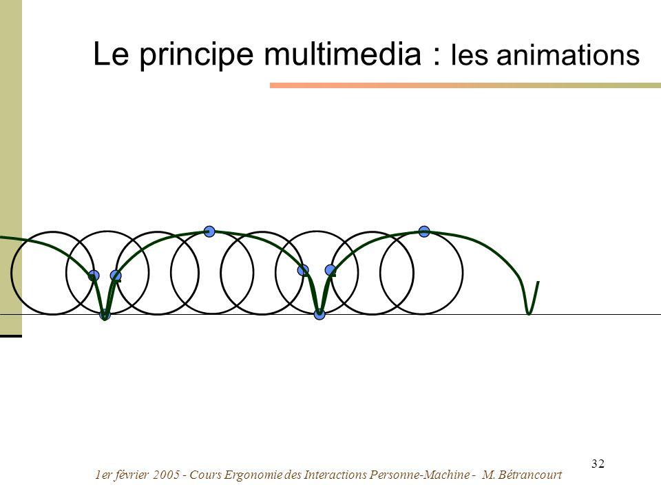 1er février 2005 - Cours Ergonomie des Interactions Personne-Machine - M. Bétrancourt 32 Le principe multimedia : les animations