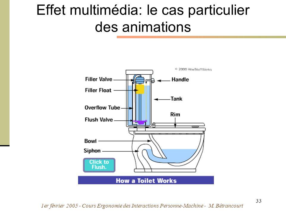 1er février 2005 - Cours Ergonomie des Interactions Personne-Machine - M. Bétrancourt 33 Effet multimédia: le cas particulier des animations