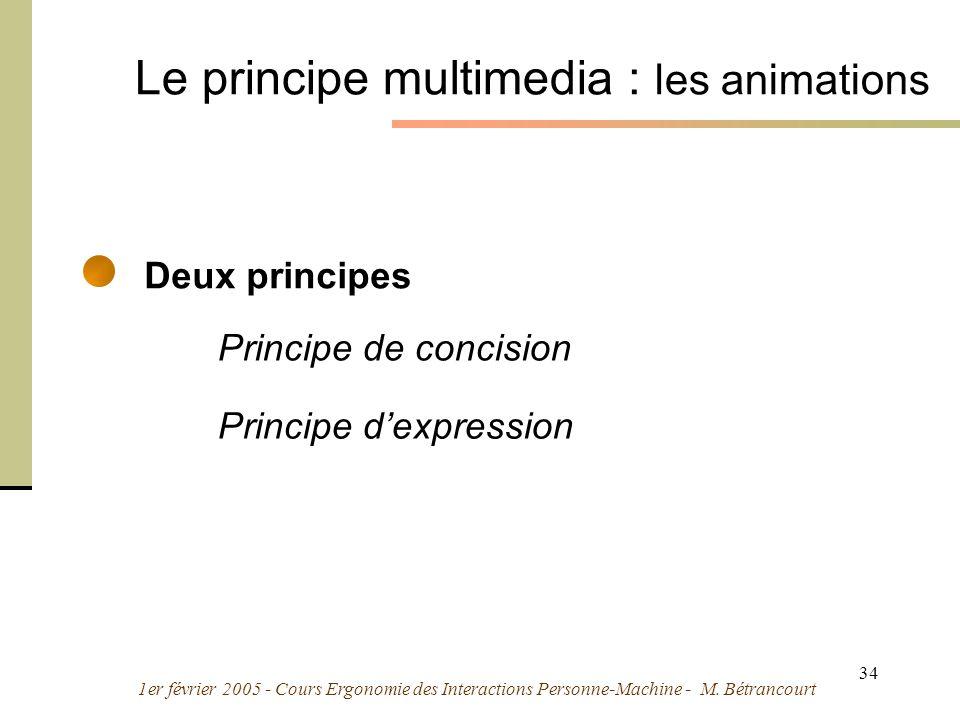 1er février 2005 - Cours Ergonomie des Interactions Personne-Machine - M. Bétrancourt 34 Deux principes Principe dexpression Principe de concision Le