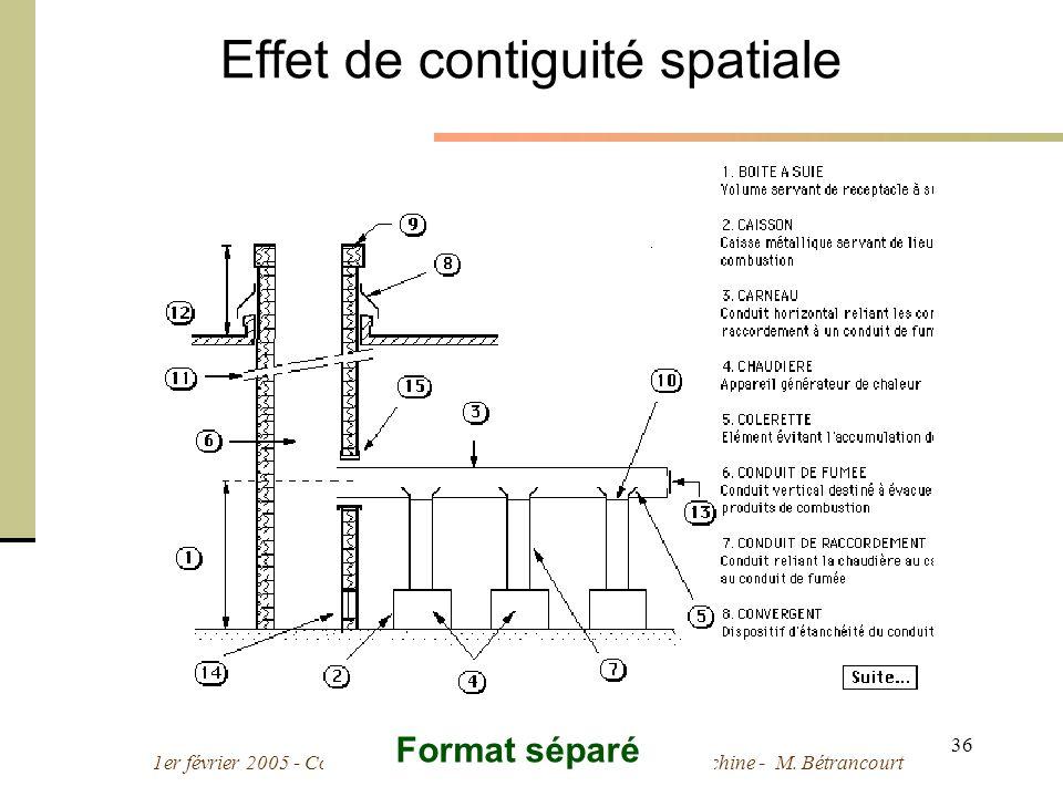 1er février 2005 - Cours Ergonomie des Interactions Personne-Machine - M. Bétrancourt 36 Effet de contiguité spatiale Format séparé