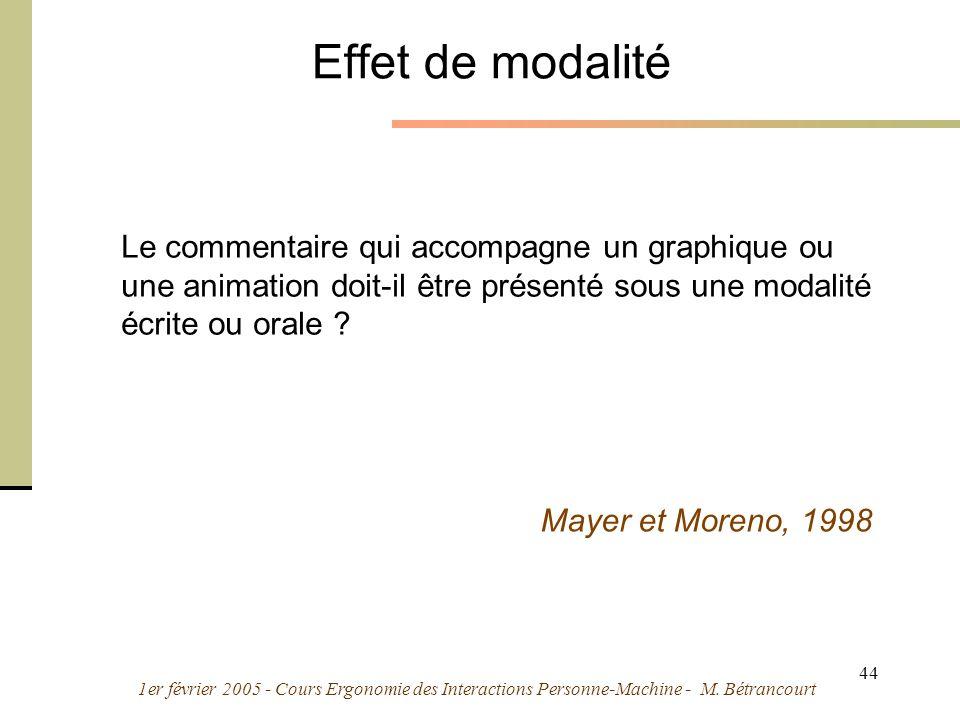1er février 2005 - Cours Ergonomie des Interactions Personne-Machine - M. Bétrancourt 44 Effet de modalité Le commentaire qui accompagne un graphique