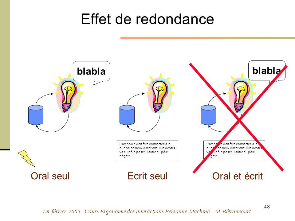 1er février 2005 - Cours Ergonomie des Interactions Personne-Machine - M. Bétrancourt 48 Effet de redondance blabla Oral seul Lampoule doit être conne
