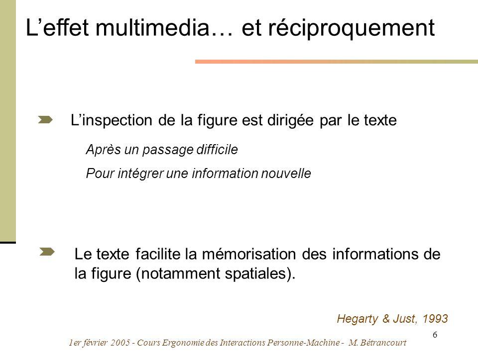 1er février 2005 - Cours Ergonomie des Interactions Personne-Machine - M. Bétrancourt 6 Linspection de la figure est dirigée par le texte Après un pas