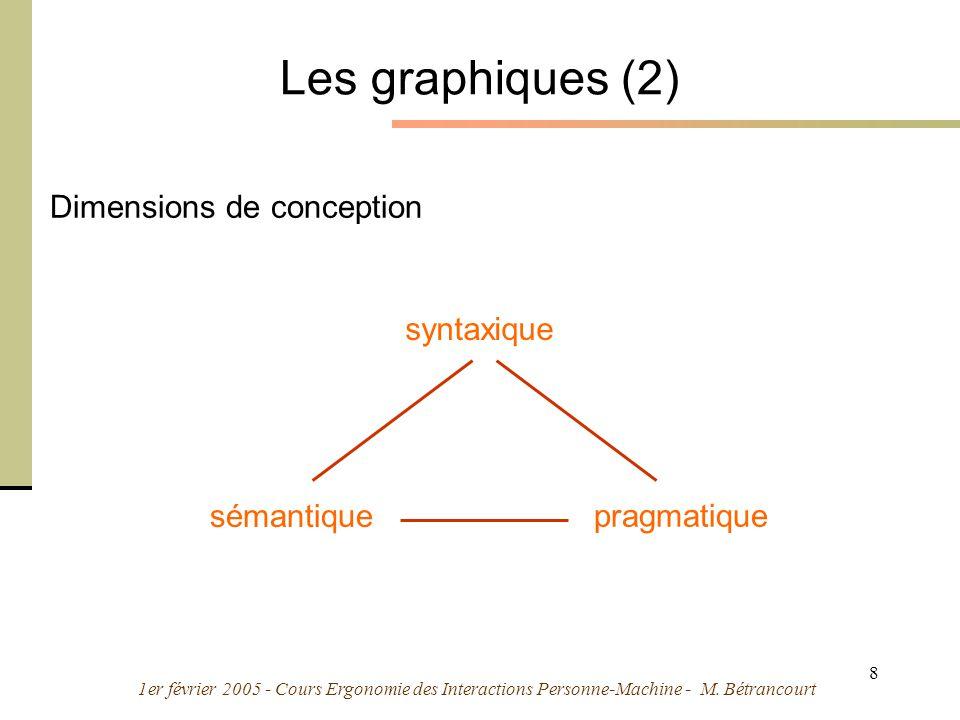 1er février 2005 - Cours Ergonomie des Interactions Personne-Machine - M. Bétrancourt 8 Les graphiques (2) Dimensions de conception pragmatique syntax
