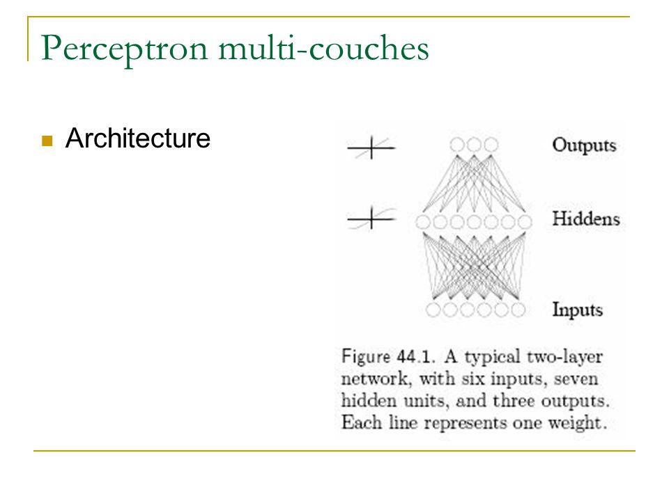 Perceptron multi-couches Architecture