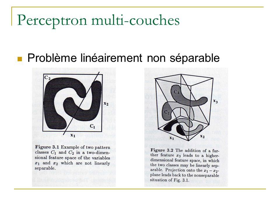 Perceptron multi-couches Problème linéairement non séparable