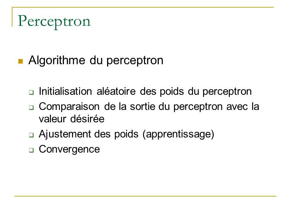 Perceptron Algorithme du perceptron Initialisation aléatoire des poids du perceptron Comparaison de la sortie du perceptron avec la valeur désirée Aju
