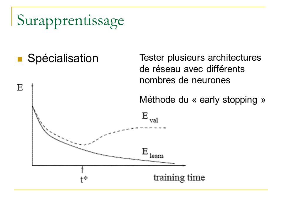 Surapprentissage Spécialisation Tester plusieurs architectures de réseau avec différents nombres de neurones Méthode du « early stopping »