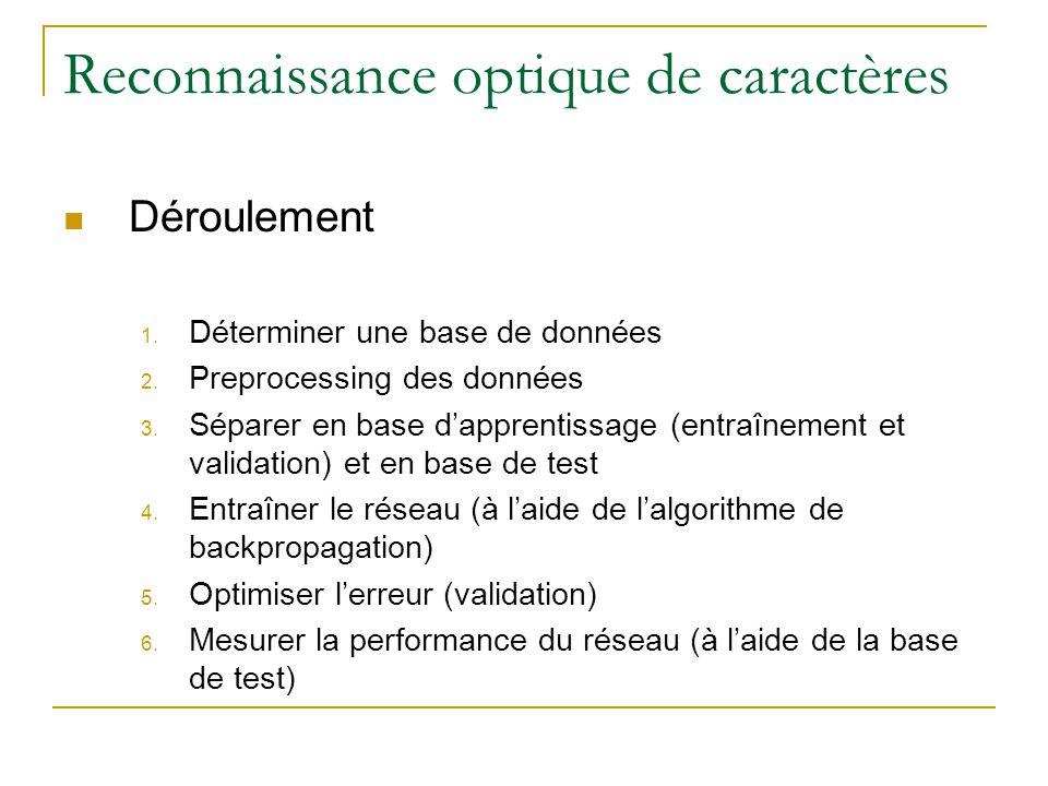 Reconnaissance optique de caractères Déroulement 1. Déterminer une base de données 2. Preprocessing des données 3. Séparer en base dapprentissage (ent