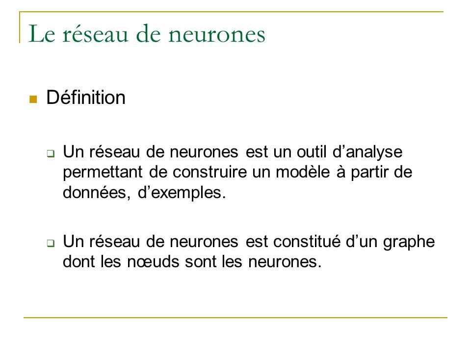 Le réseau de neurones Définition Un réseau de neurones est un outil danalyse permettant de construire un modèle à partir de données, dexemples. Un rés