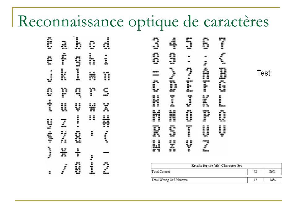 Reconnaissance optique de caractères Test